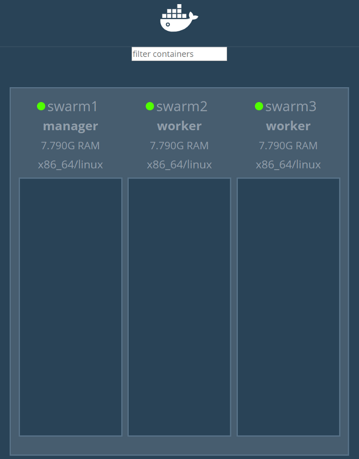 Install and configure Docker swarm - ITNEXT