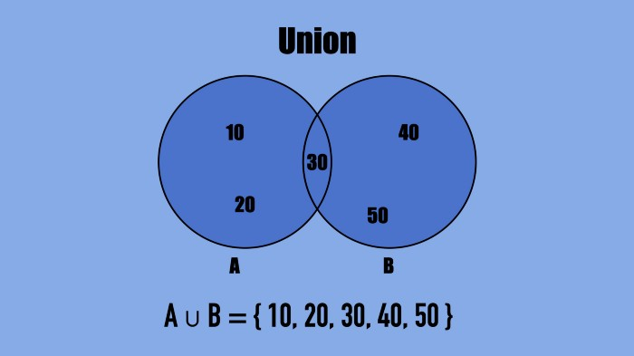 A union of two groups of numbers