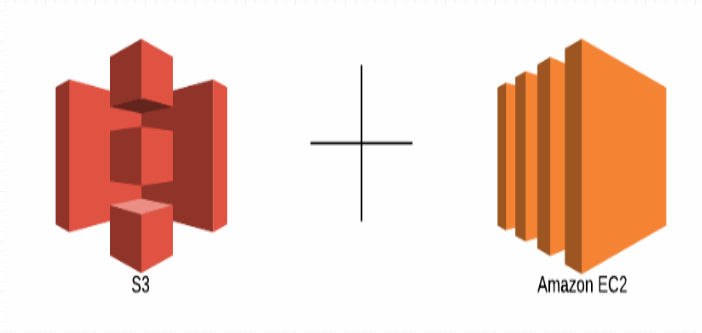 AWS: How to Mount S3 Bucket on EC2 Linux Instance Using IAM Role