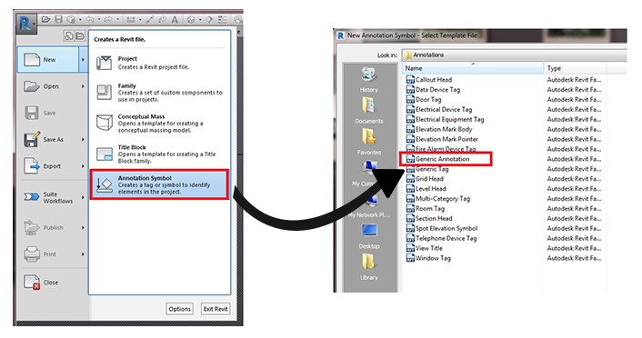 What Is Generic Annotations In Revit? - National Institute