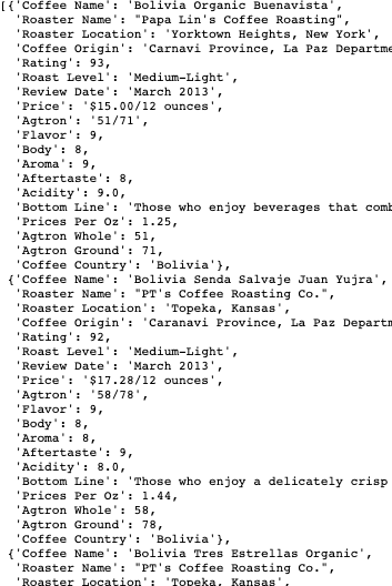 sorted() list of dictionaries using key=Coffee Country