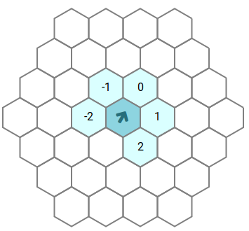 A simple, but strong AI bot for Tron/Lightriders on a hexagonal grid