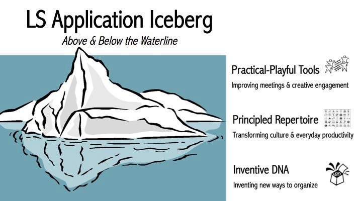 brand new 8771e 59a8e Liberating Structures Iceberg - Noteworthy - The Journal Blog