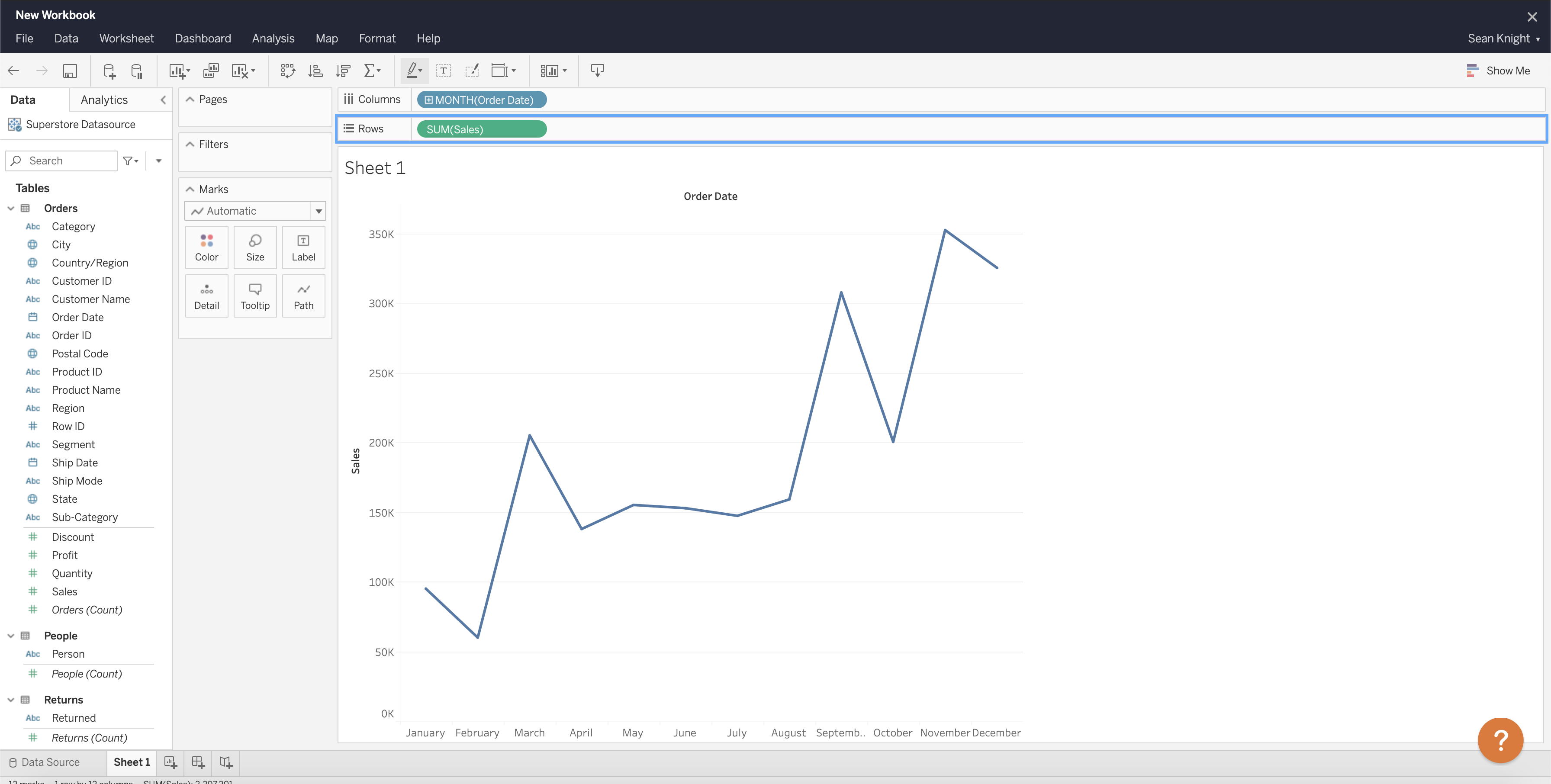 Tableau Cloud First Touch User Experience By Sean Knight Ux Planet