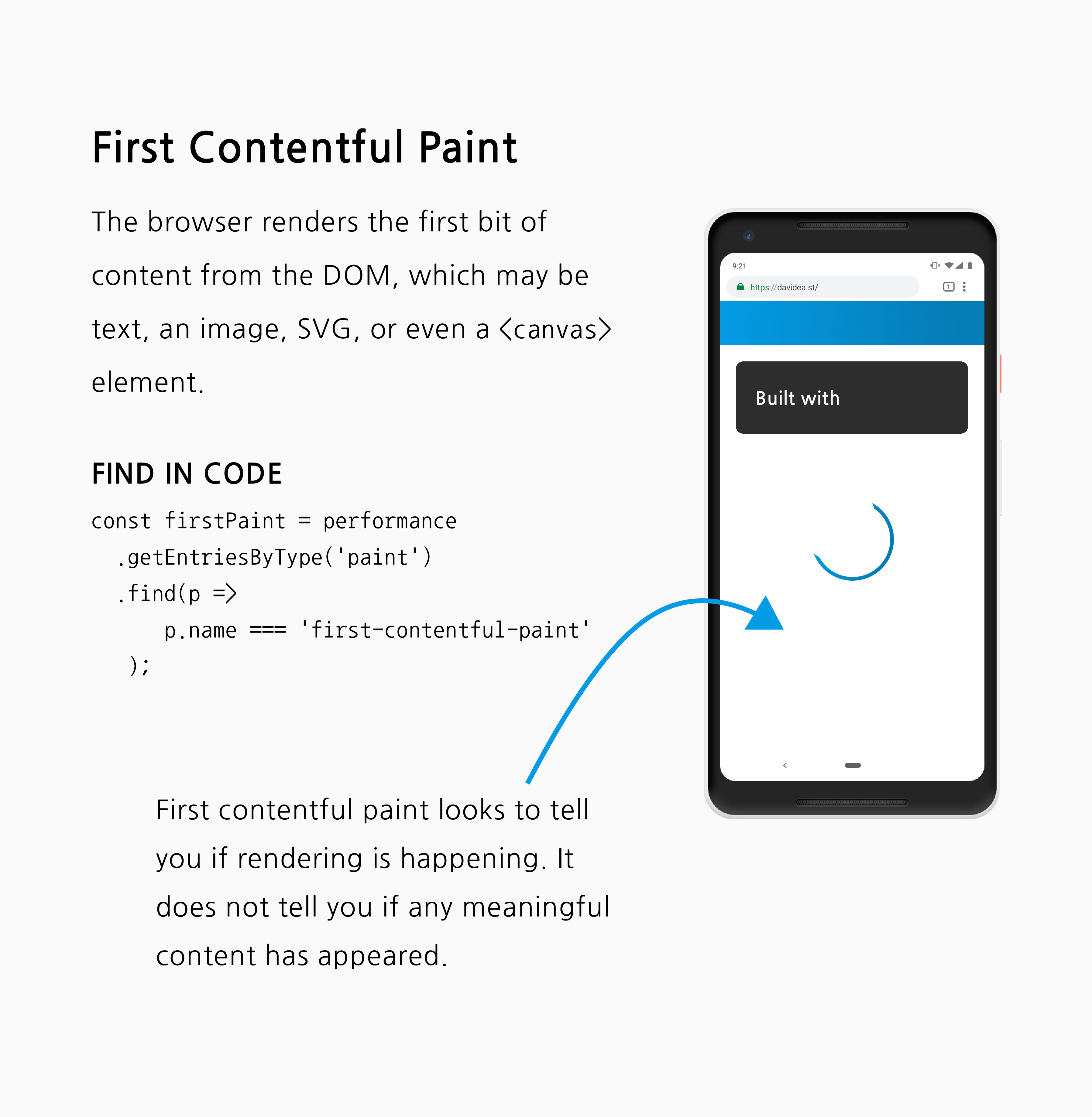 An explainer of First Contentful Paint. The header and content are painted but the rest of the page is loading.