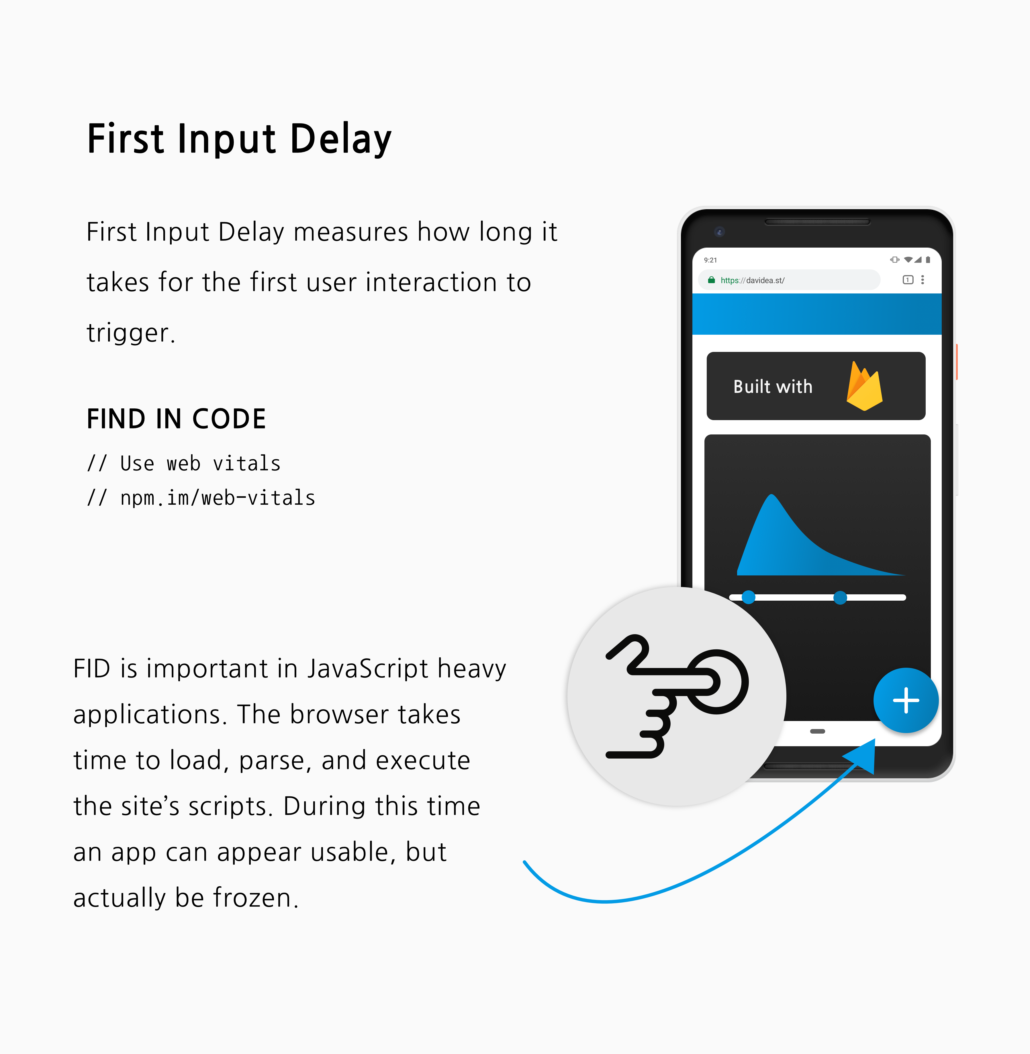 An explainer of First Input Delay. A phone with a user's finger trying to interact with the page.