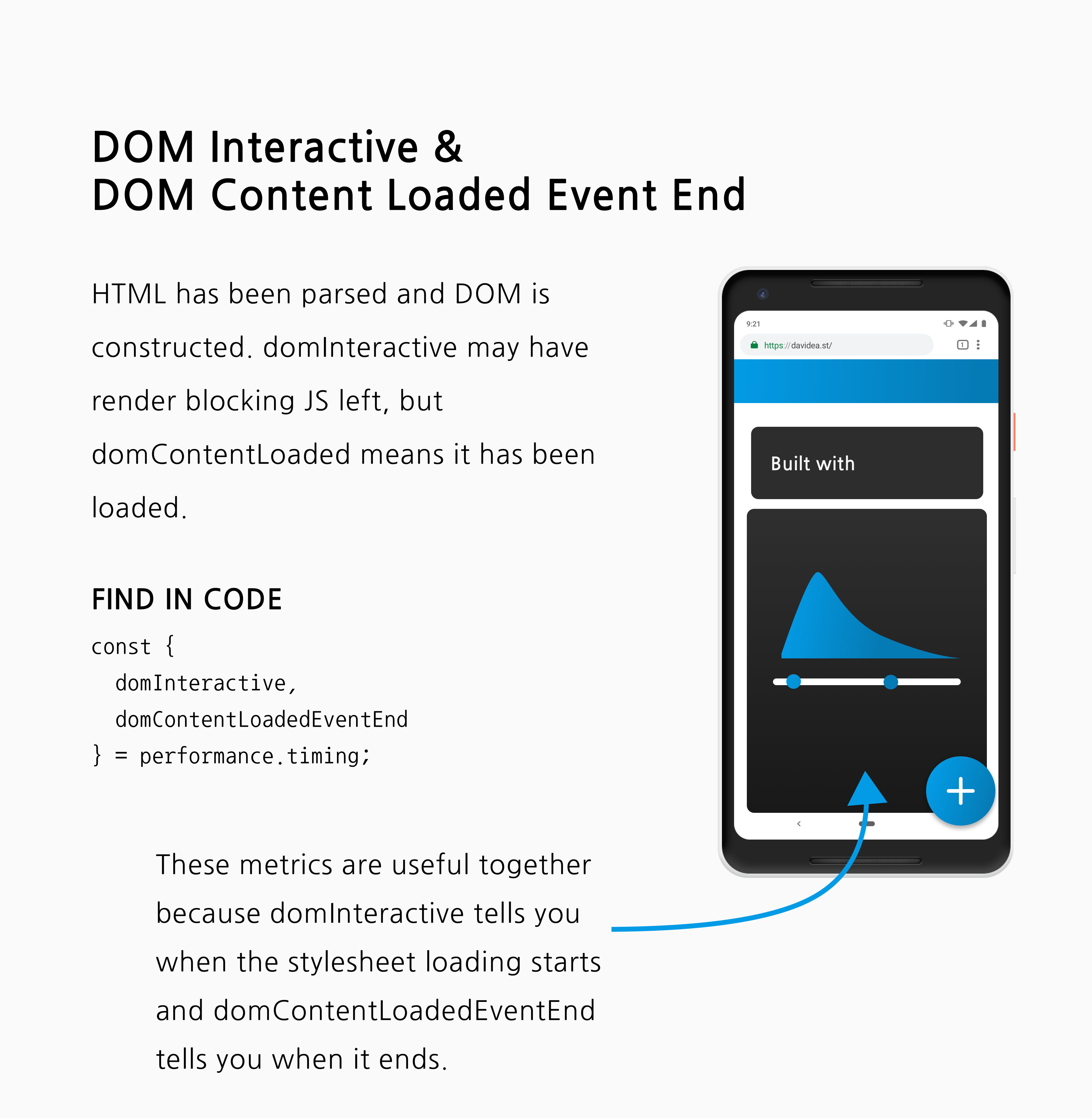 An explainer of domInteractive and DOMContentLoaded. Web page with a chart is loaded.