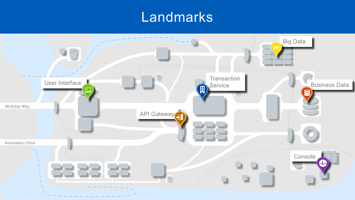 Exploring Workday S Architecture By James Pasley Fellow Software By Workday Technology Workday Technology Medium