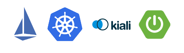 Observability With Istio, Kiali, and Grafana in Kubernetes and Spring