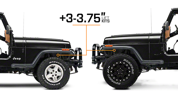 Jeep Lift Kits >> Some Of The Tips You Should Keep In Mind When You Looking