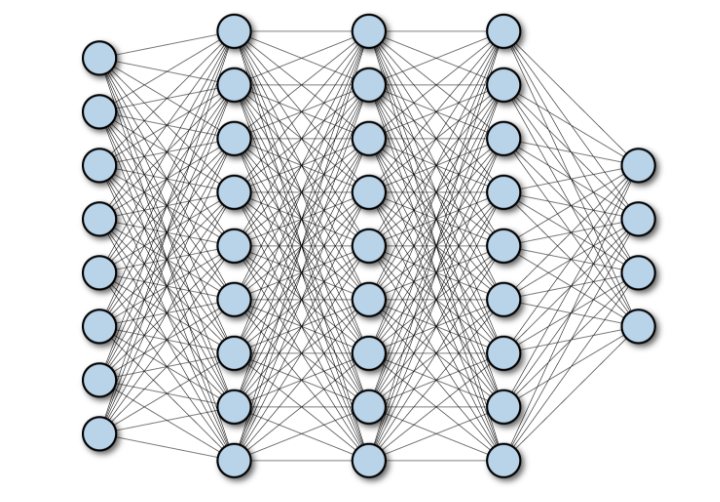 Fully Connected vs Convolutional Neural Networks