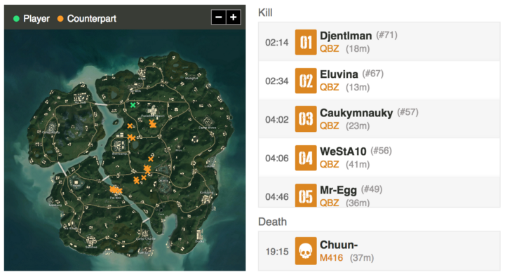The Three Best PUBG Stat Websites, Apps and Tools - The Emergence