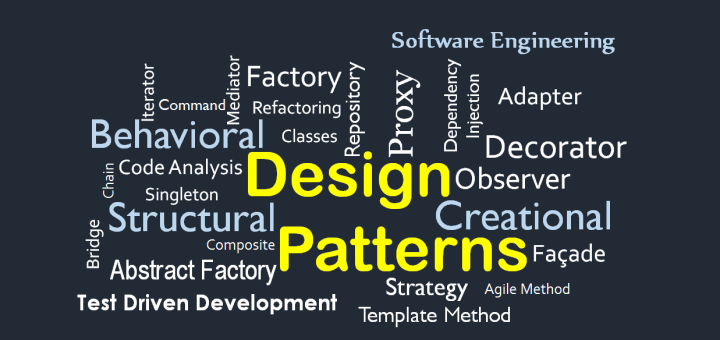 Introduction To Object Oriented Design Patterns Part I By Madasamy M Medium