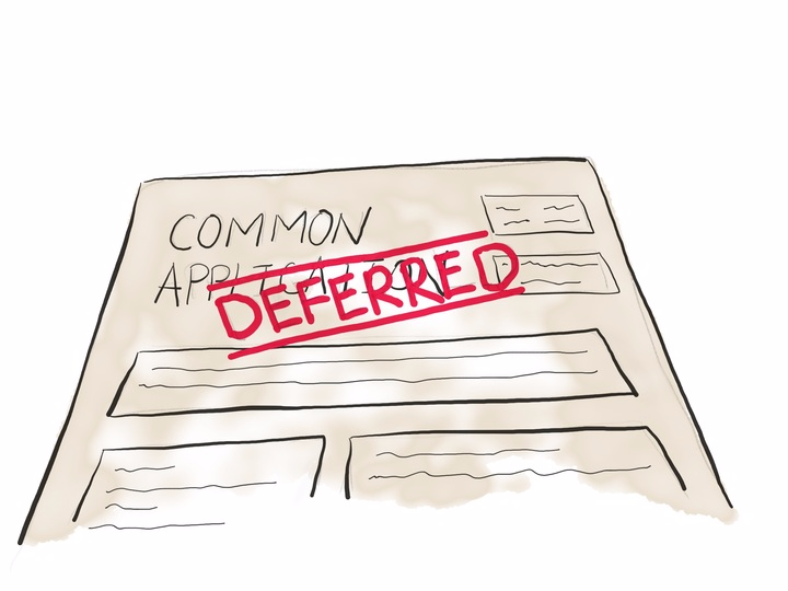So Your Early Application was Rejected or Deferred… What Now? | by Theo Wolf | The Spike Lab English | Medium