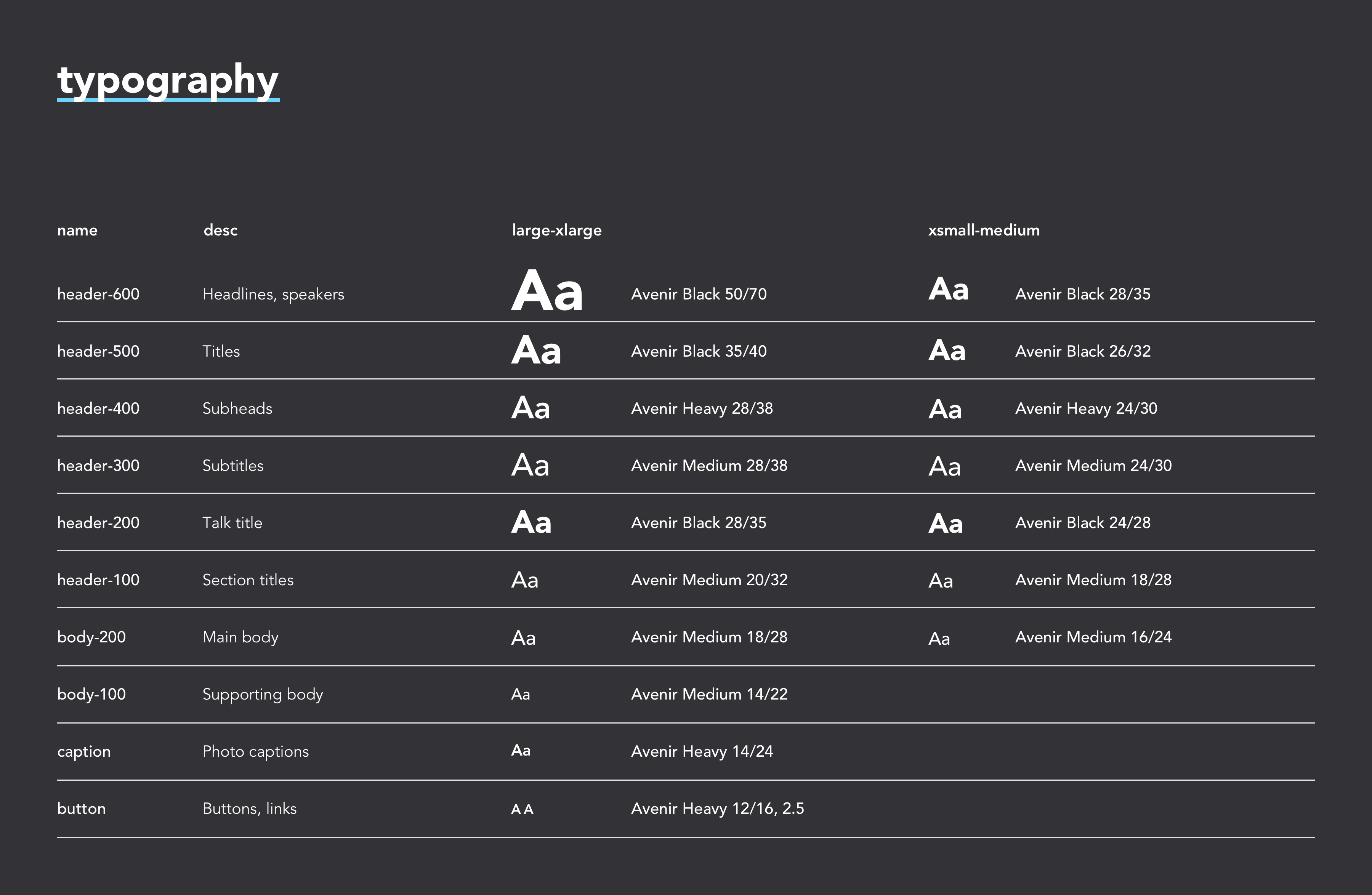 Our updated Ethos type palette with header, body, and caption categories across XS-XL screens.
