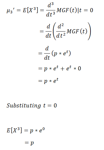Figure 36: Third raw moment. | Bernoulli Distribution a Probability Tutorial with Python
