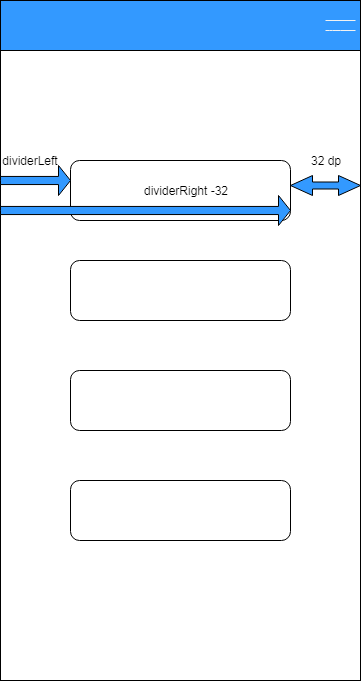 Part 4- Item Decorations in RecyclerView - AndroidPub