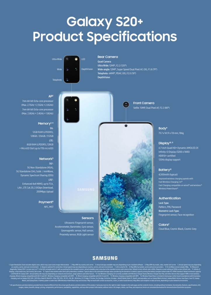 Image result for Samsung Galaxy S20 Plus - HD images