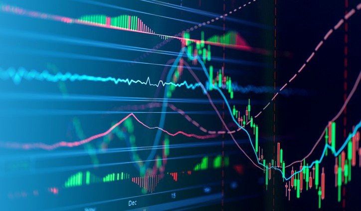 Top 7 Technical Analysis Tools