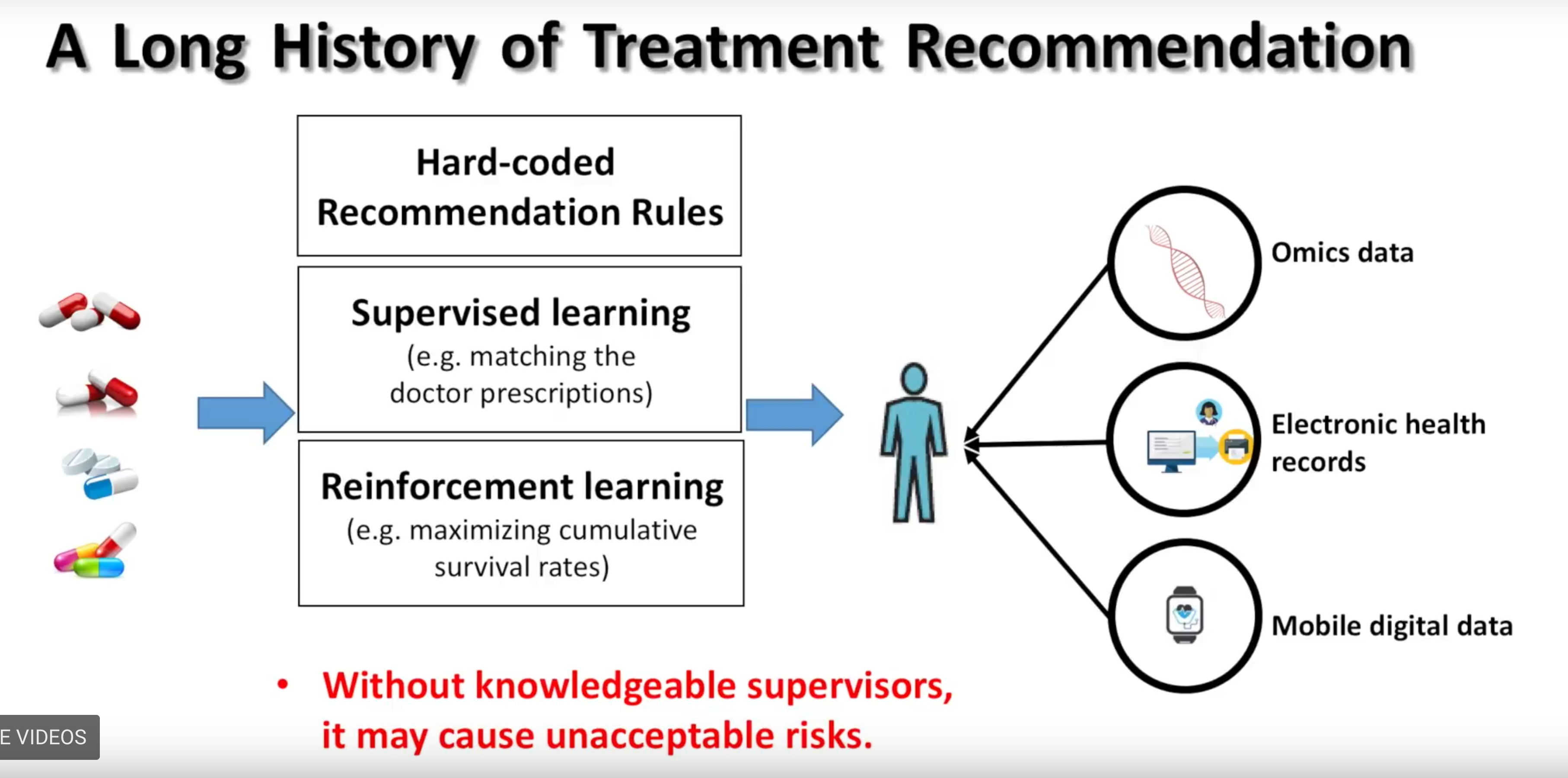 A review of recent reinforcement learning applications to