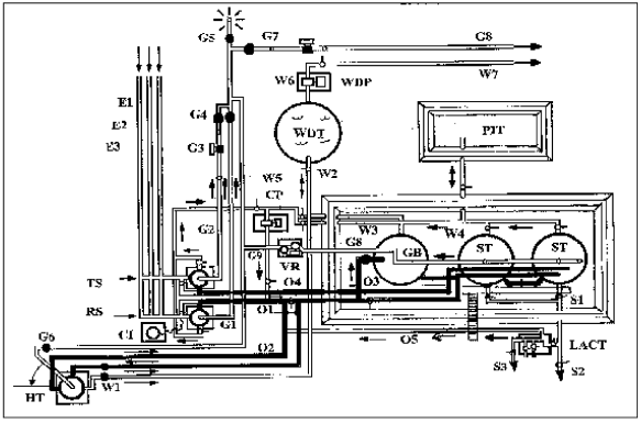 oil tank battery diagram components