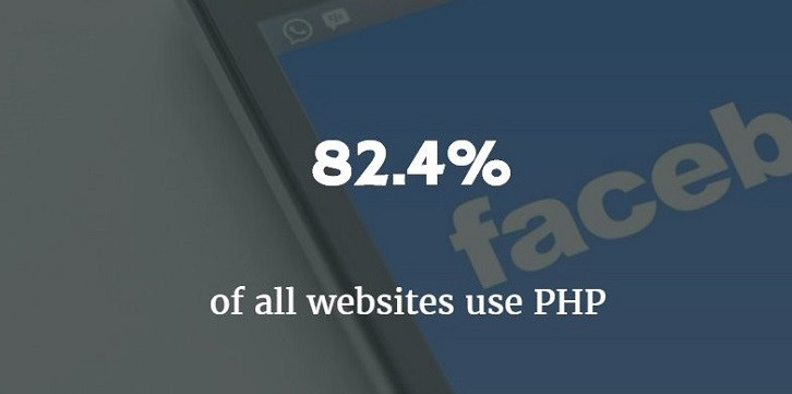 Building A Website Today: What You Should Know About PHP?