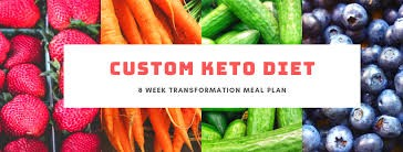 Specifications Custom Keto Diet  Plan