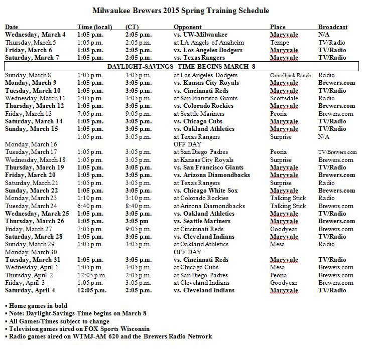 BREWERS ANNOUNCE 2015 SPRING TRAINING BROADCAST SCHEDULE