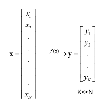 Figure 9: Feature Extraction.