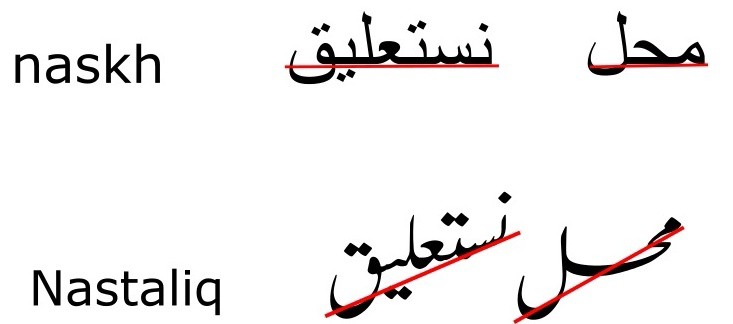 Language is culture: A lesson in designing in Urdu - Meghan