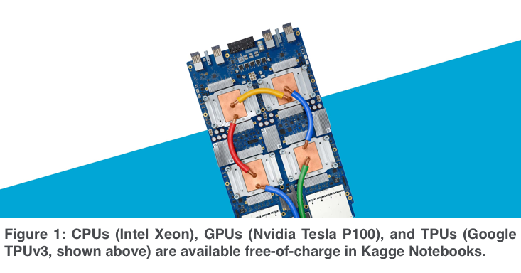 When to use CPUs vs GPUs vs TPUs in a Kaggle Competition?