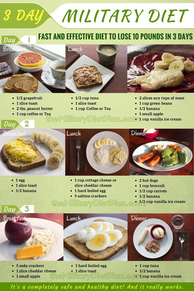 three day military diet substitutions