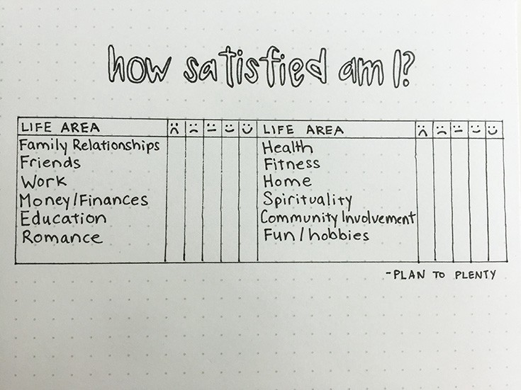 How to Use a Bullet Journal for Better Mental Health