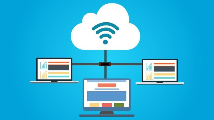 What is the perfect Cloud Computing Service for your Business?