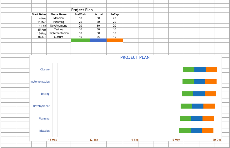 Gantt Chart Template Download Gantt Chart Excel Template By Sudarsan Reddy Medium