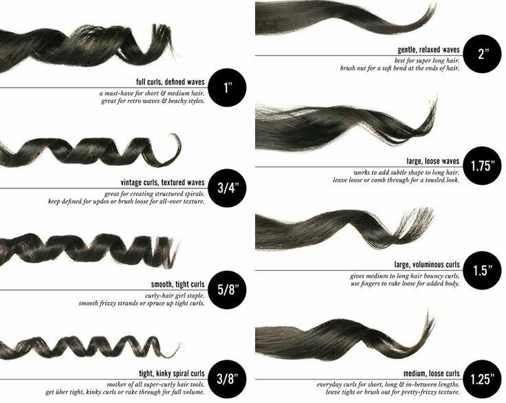 Curling Iron Sizes How It Changes Your Look By Emma Stevens Medium