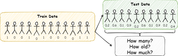 How should we aggregate classification predictions?