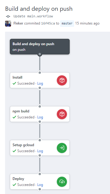 Connecting GitHub Actions to Google App Engine - Nick Felker - Medium