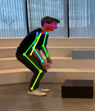 Using AI and a camera feed to measure ergonomics - In The