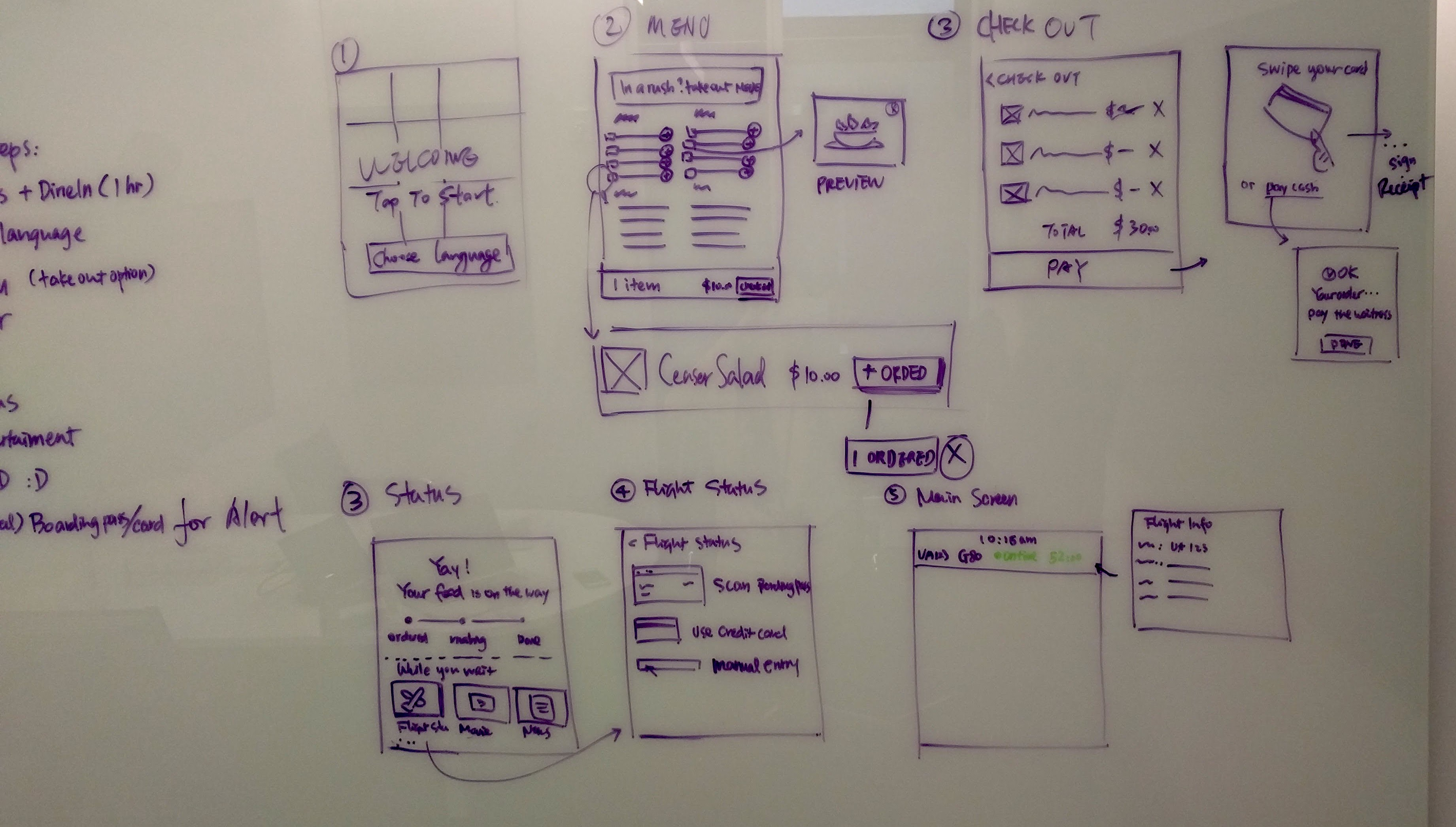 5 Steps To Master Whiteboard Design Challenge Ux Collective
