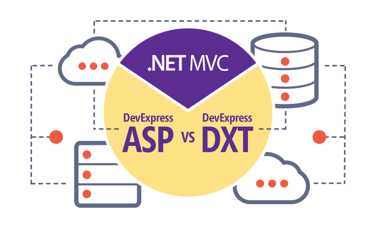 DevExpress ASP Net MVC vs DevExtreme MVC Controls — Comparison