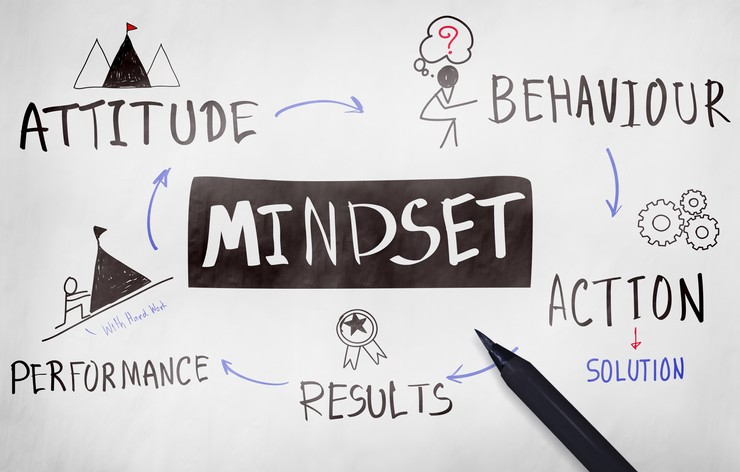 5 Strategies for Changing Mindsets | by Dave Paunesku | Learning ...