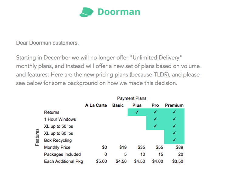 Why Doorman Failed (and what other delivery startups should