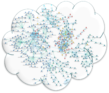 common application areas of knowledge graphs