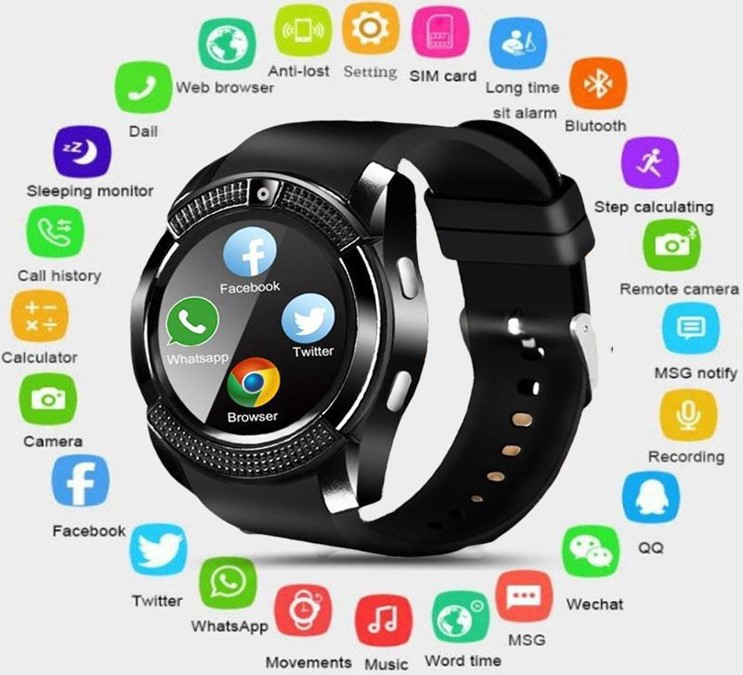 The Best Inexpensive Smart Watch PDFs