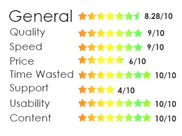 Editing service review