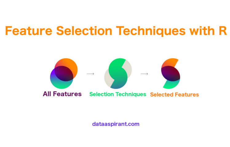 Feature selection techinques in R - dataaspirant - Medium