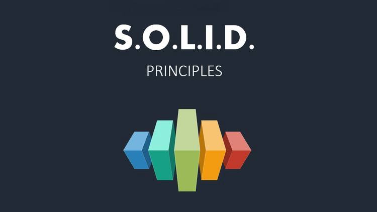 S O L I D Object Oriented Principles By Anjali Nirmani Medium