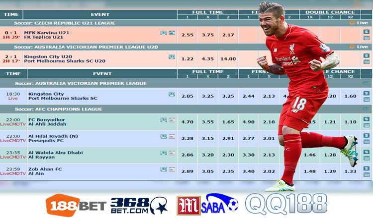 1x2 betting soccer lines