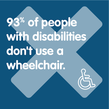 93% of people with disabilities don't use a wheelchair — illustration from Visibility93